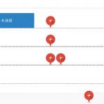 一ヶ月使用してわかった Wordpress 用 google公式 Adsenseプラグインの利点と欠点