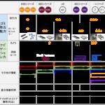 図で比較するルンバ25機種の特徴と比較。ひと目で分かる本体性能と付属品の違い。