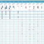 ドルツ対応替えブラシの実勢価格一覧表。2020年EW-DT51, EW-DP54, EW-DP34, EW-DA44, EW-DL56, EW-DL36