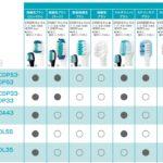ドルツ対応替えブラシの実勢価格一覧表。EW-DP53, EW-DP33, EW-DA43, EW-DL55, EW-DL35