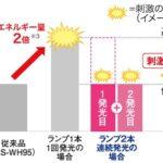 パナソニック光エステ 16機種の機能一覧比較![2021]