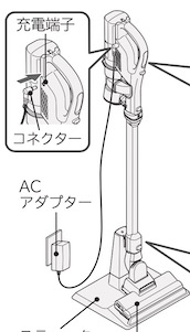 PV-BL20GとPV-BH900Gの9個の違い。軽さかパワーか。 – beizのノート