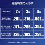 ディーガ用 外付けHDDのおすすめ5選!